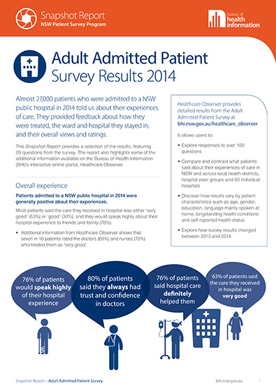 Adult Admitted Patient Survey Results 2014 cover image