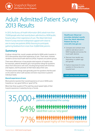 Adult Admitted Patient Survey 2013 Results cover image
